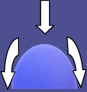 Forma convexa